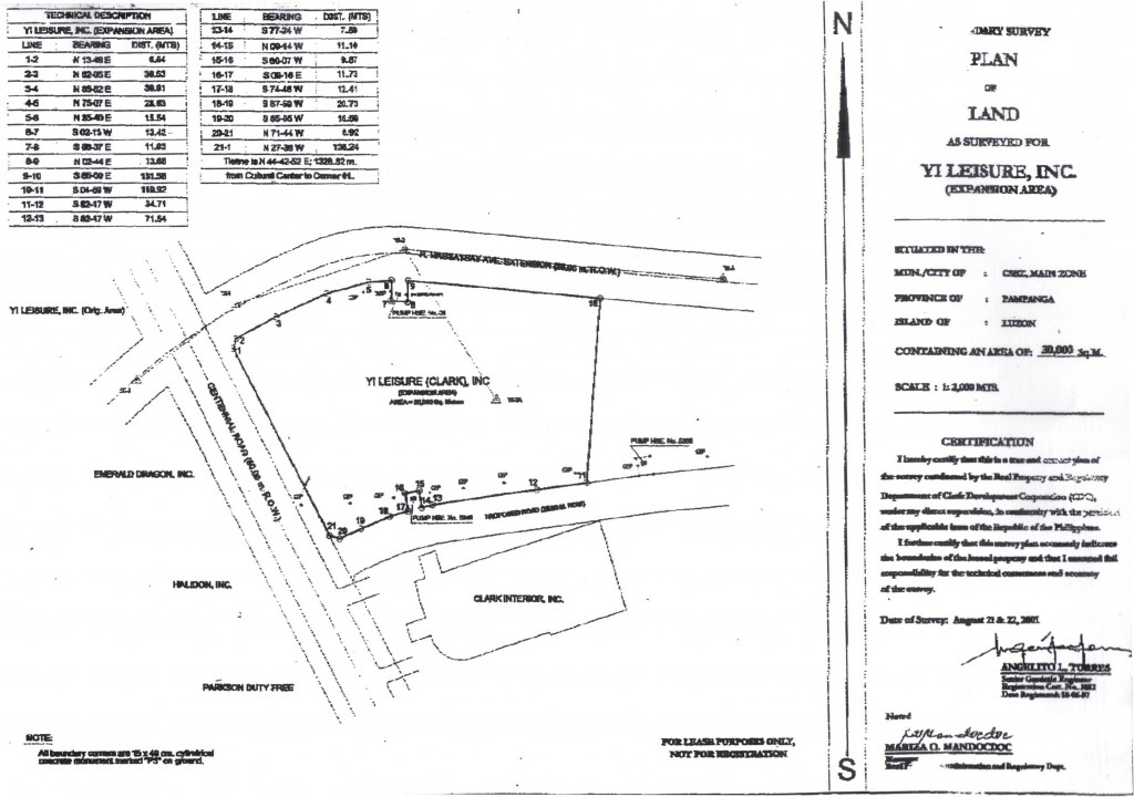 Land for Long Lease in central business district of Clark Philippines